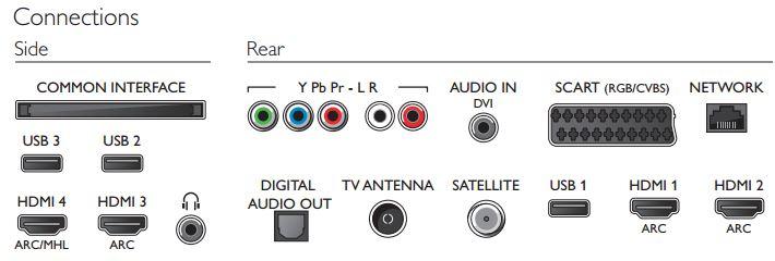 Smart TV Philips 32PFS6401-connessione