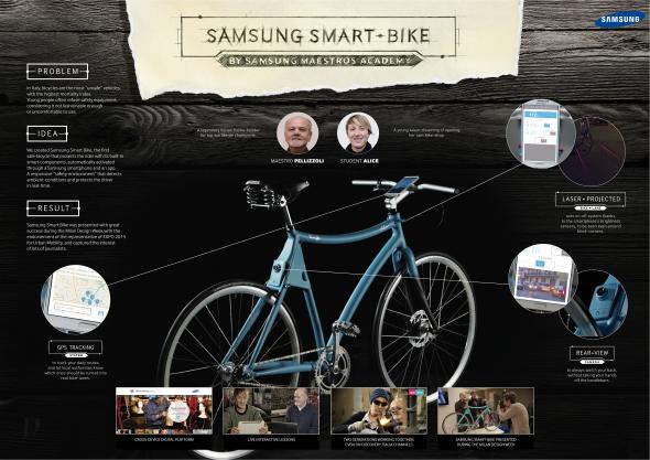 Samsung ha inventato la smartbike di lusso