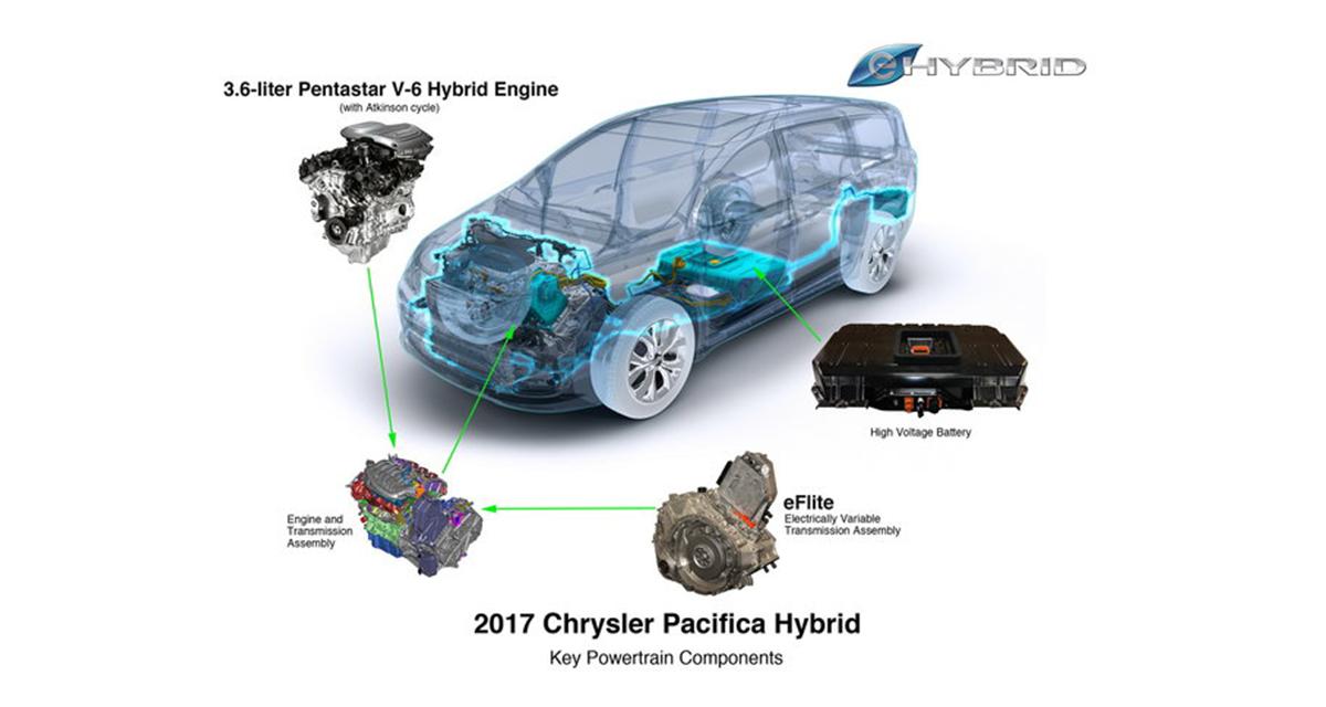 Chrysler Pacifica: la nuova Google Car apparsa a Detroit