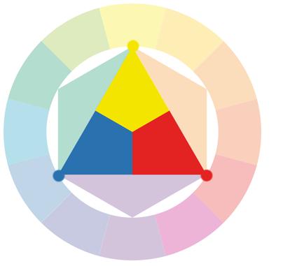 Le Teorie Del Colore Per Creare Armonia Flobidesignit